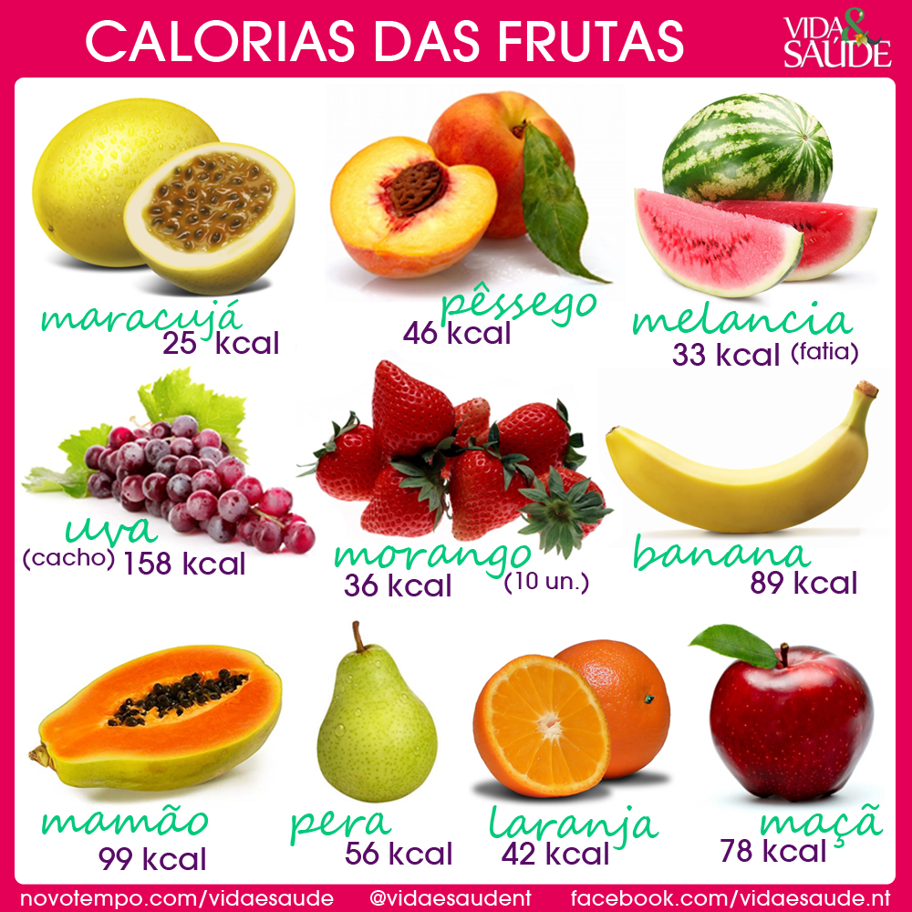 Frutas-Vida-e-Saude